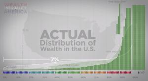 2013-04-28 inequality