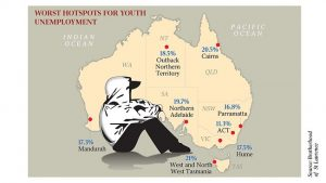 2014-03-02 Maximum confusion youth-unemployment