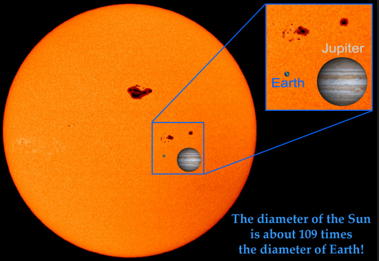 2015-05-01-Sun vs earth size-2