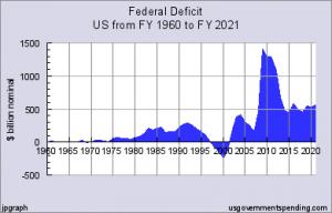 2016-10-26-us-deficit